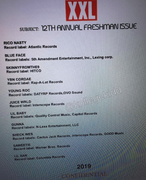 2019 XXL Freshman List